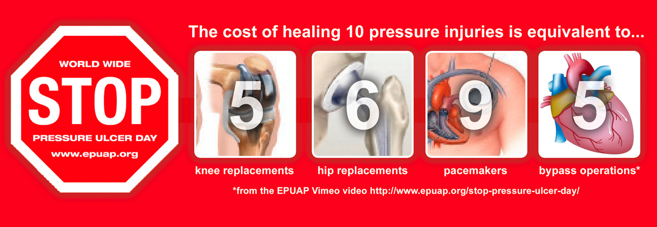 Pressure Injury Prevention Day